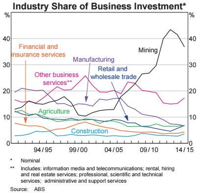The-Ignored-Economy